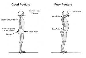 posture-sway